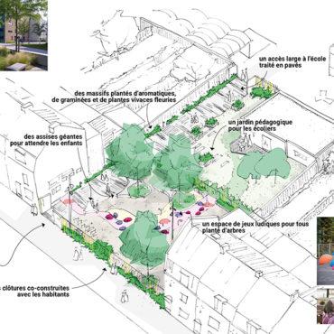 croquis projet aménagement espaces publics parvis de l'école lucie aubrac saint-pierre croix