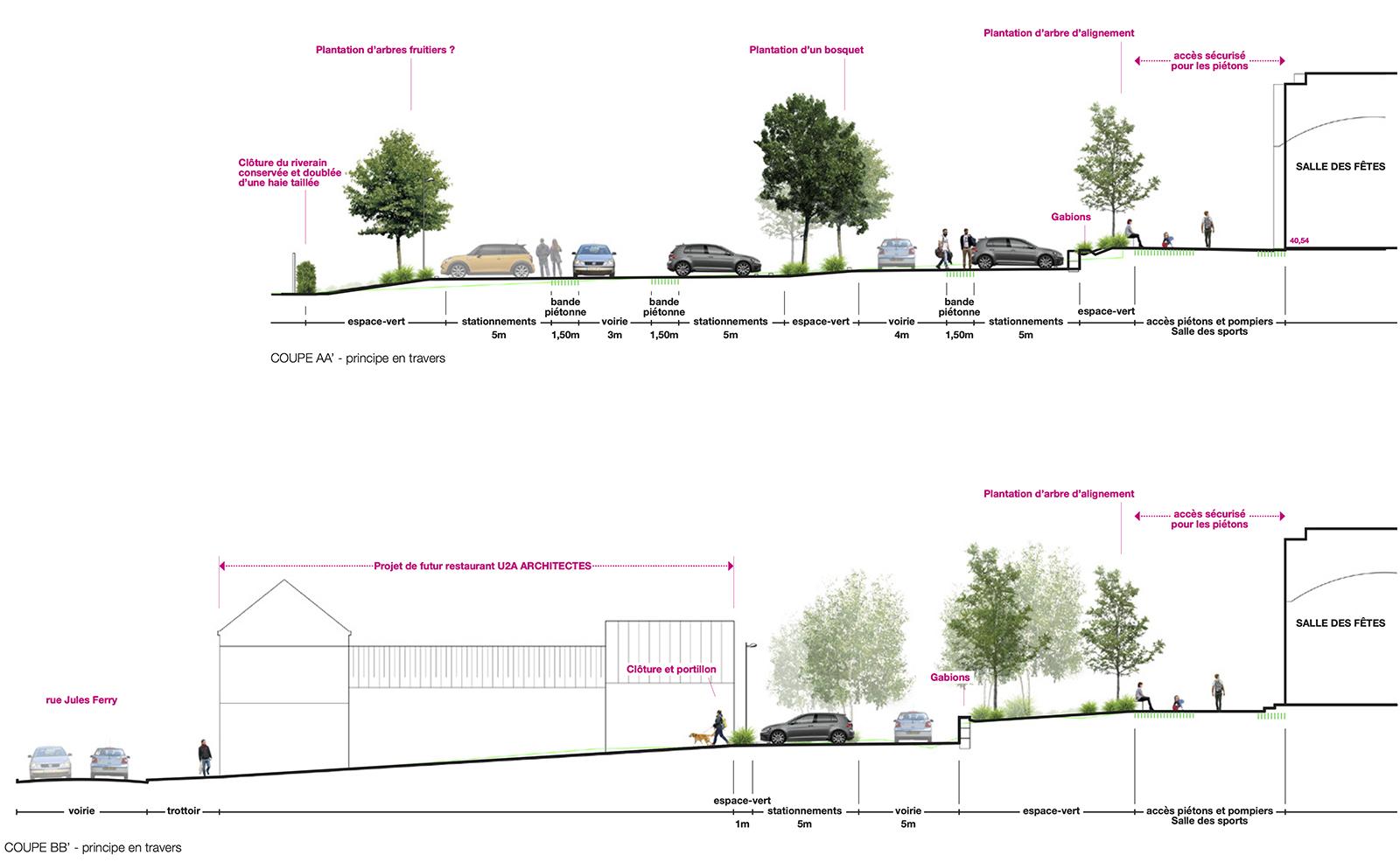 coupe principe aménagement urbain paysager centre raimbeaucourt gabions