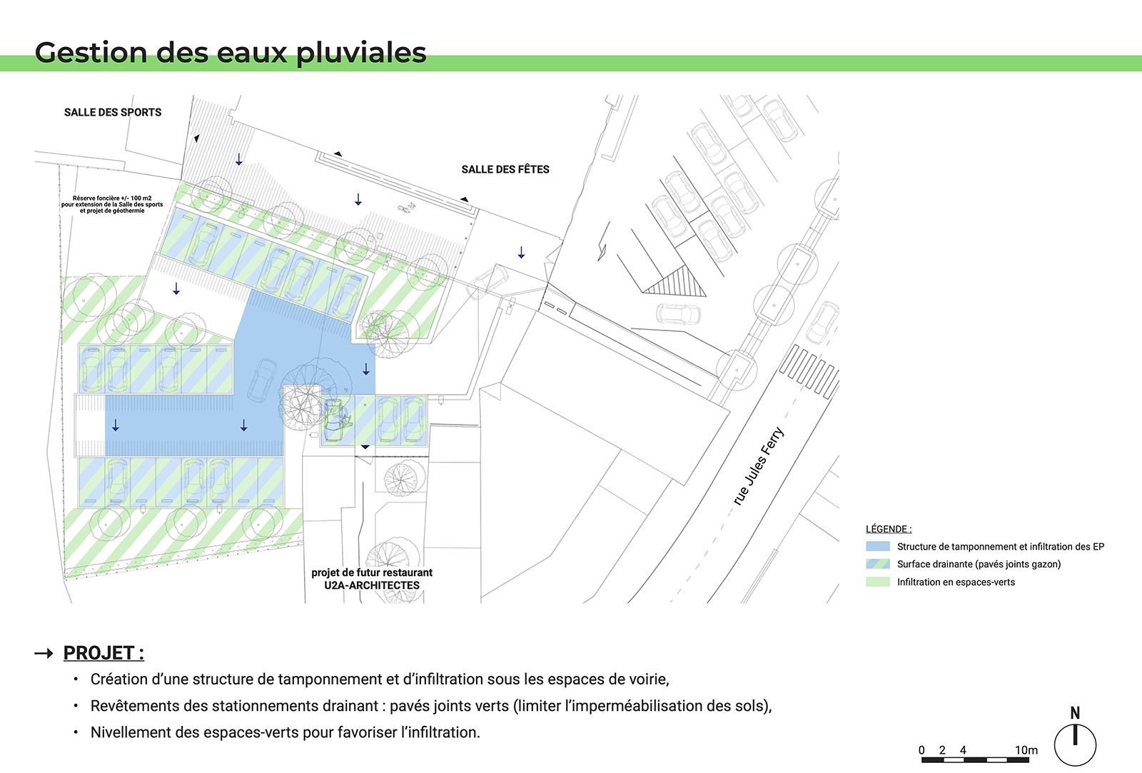 schéma principe gestion eaux pluviales techniques alternatives aménagement urbain paysager raimbeaucourt gabions